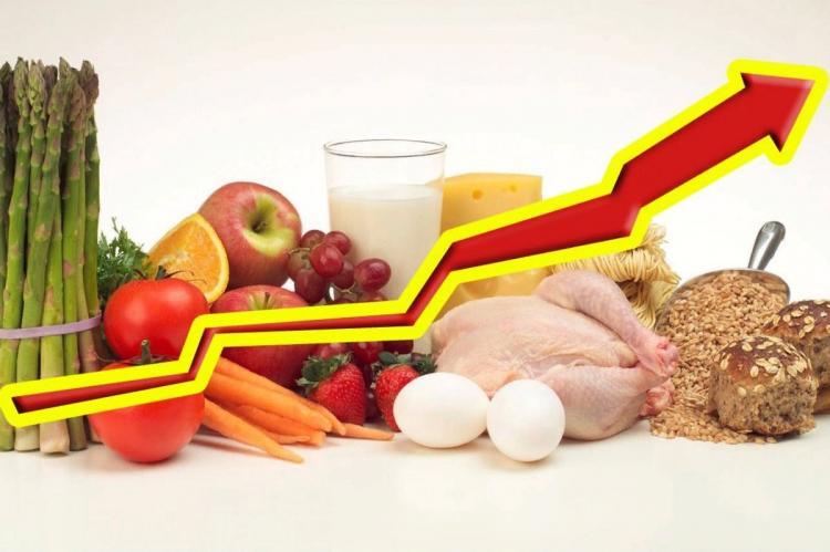 График роста цен на продовольственные товары