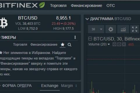 Bitfinex отчиталась о завершении технических работ