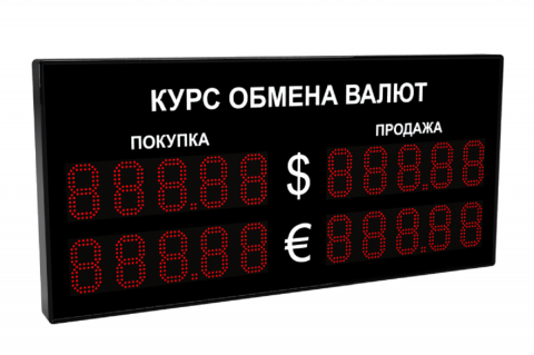 Аналитики спрогнозировали стоимость доллара и евро до конца года