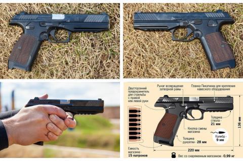 Пистолет Лебедева и его характеристики