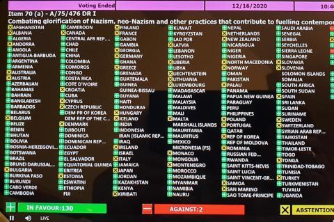 Итоги голосования по резолюции России в ГА ООН